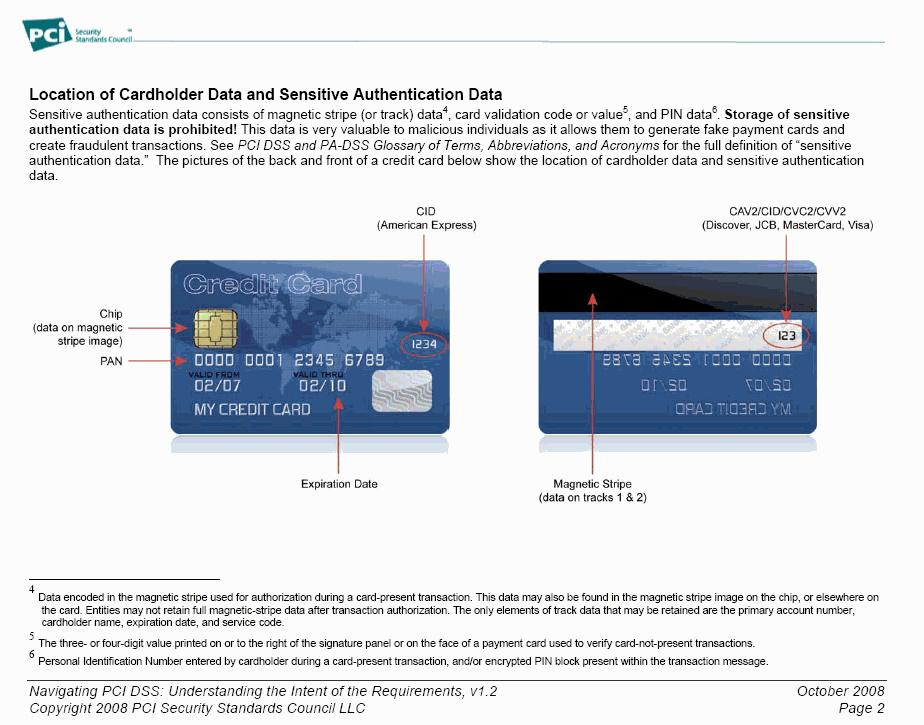 Visa electron credit card number location